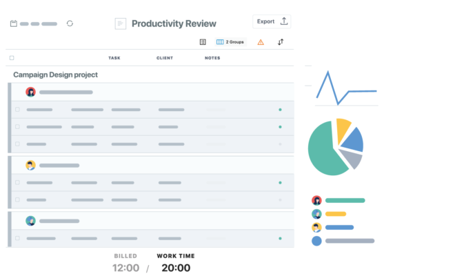 Productivity reporting for crowe global