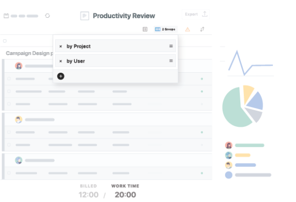 Reports for payroll