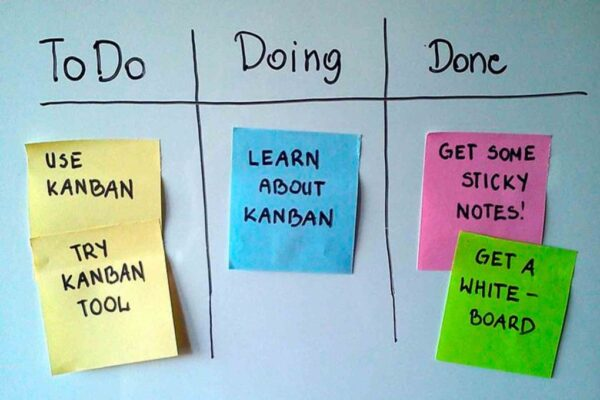 what is a kanban?